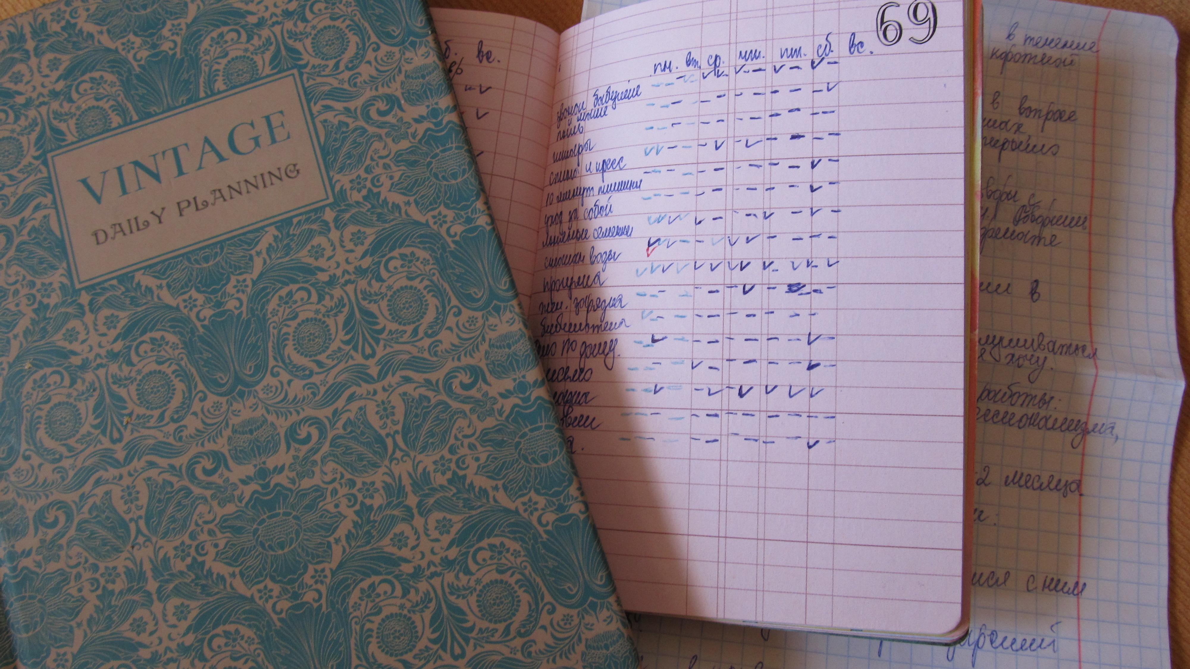 Ведение списков/Спонтанное планирование