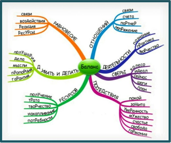 mamawriter_mind_map