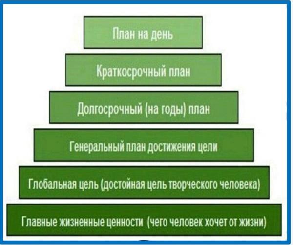 mamawriter_piramida_franklina